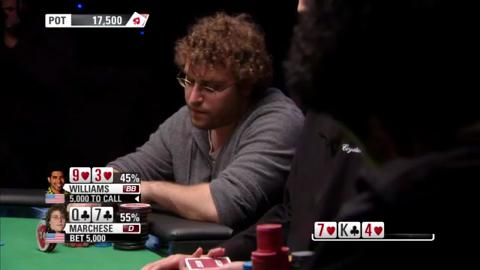 NAPT Los Angeles - Bounty Shootout, Final Table