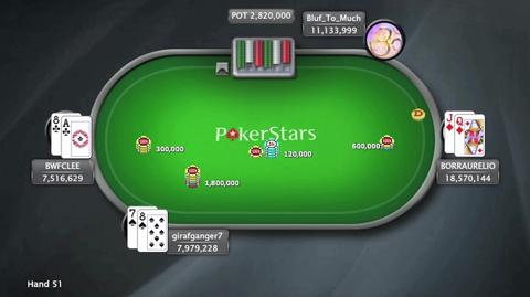 Sunday Million 21 December 2014 6-Max