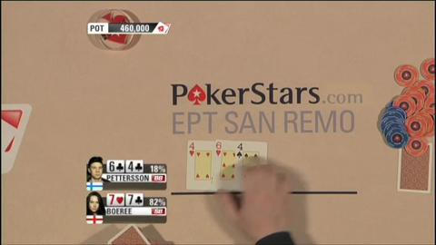 EPT 6 - San Remo, Episode 3 (Full Episode)