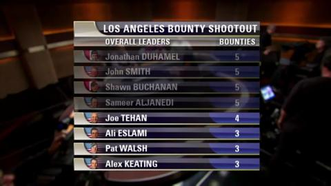 NAPT 2 - LA Bounty Shootout Final Table, Part 2