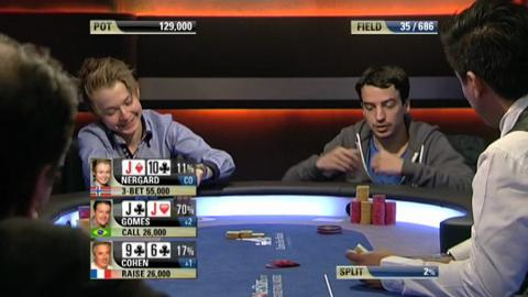 EPT 7 - Madrid Grand Final, Episode 3
