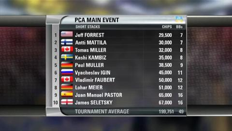 PCA 2012 - Main Event, Episode 5