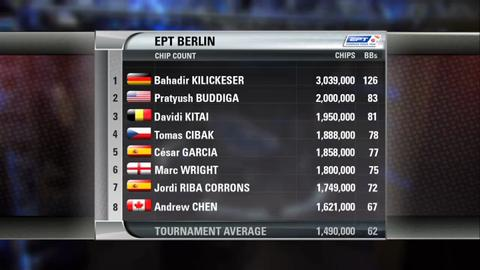 EPT 8 - Berlin, Episode 9