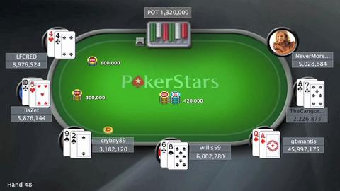 Sunday Million - April 14th 2013