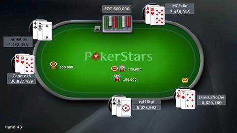 Sunday Million - June 16th 2013
