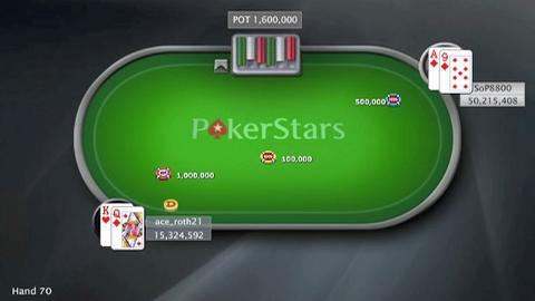 Sunday Million - July 21st 2013