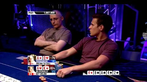 EPT 9: Barcelona – Aflevering 4  - Pokerstars.be NL