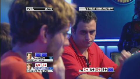 Sweat with Andrew 'luckychewy' Lichtenberger - PCA 2013