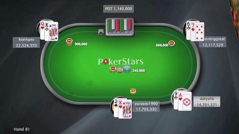 Sunday Million - October 6th 2013