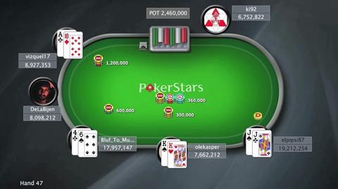 Sunday Million - November 24th 2013