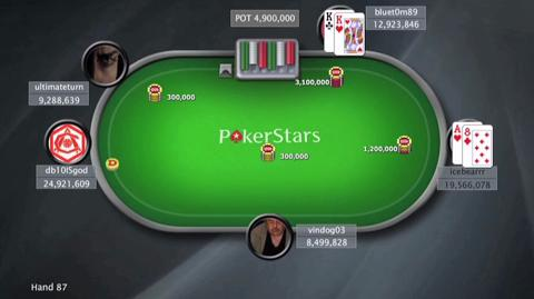 Sunday Million - 13th April 2014
