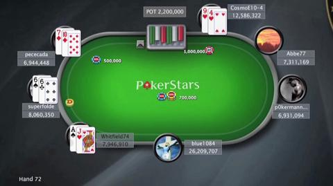 Sunday Million, 20th April 2014