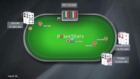 Sunday Million 29 June 2014