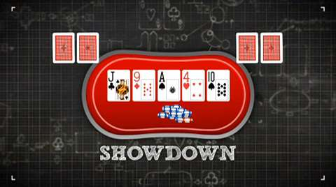 Everything Poker Clips - Showdown Rules