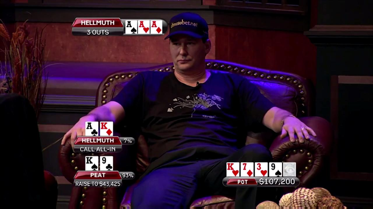 PokerStars Top 5 - Phil Hellmuth Meltdowns